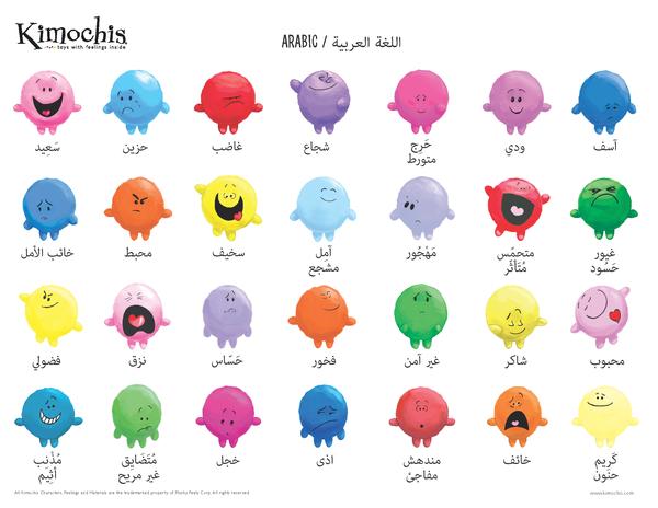 Arabic – Feeling Chart