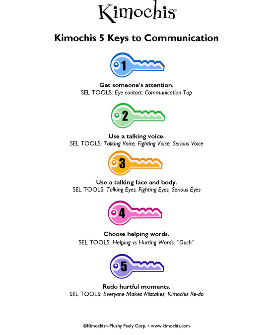 Kimochis 5 Keys to Communication – One Sheet