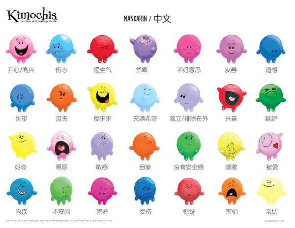 Chinese (Mandarin) – Feeling Chart