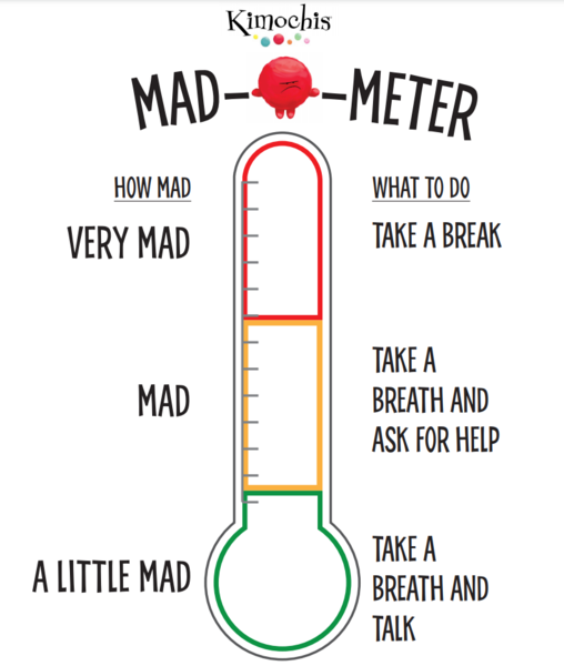 Mad-O- Meter